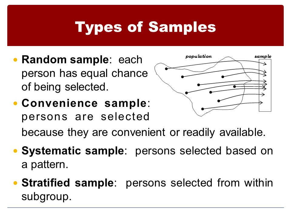 Types of Samples Random sample: each person has equal chance of being selected. Convenience sample: persons are selected.