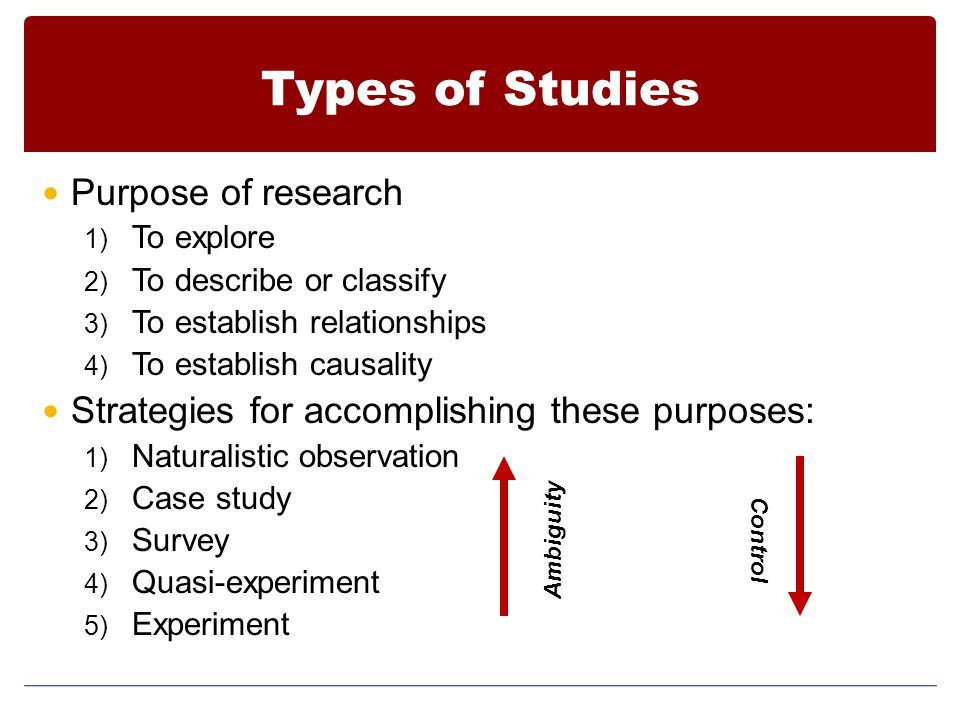 Types of Studies Purpose of research