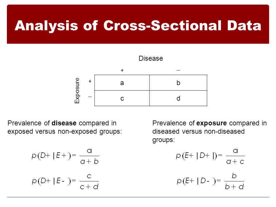 Analysis of Cross-Sectional Data