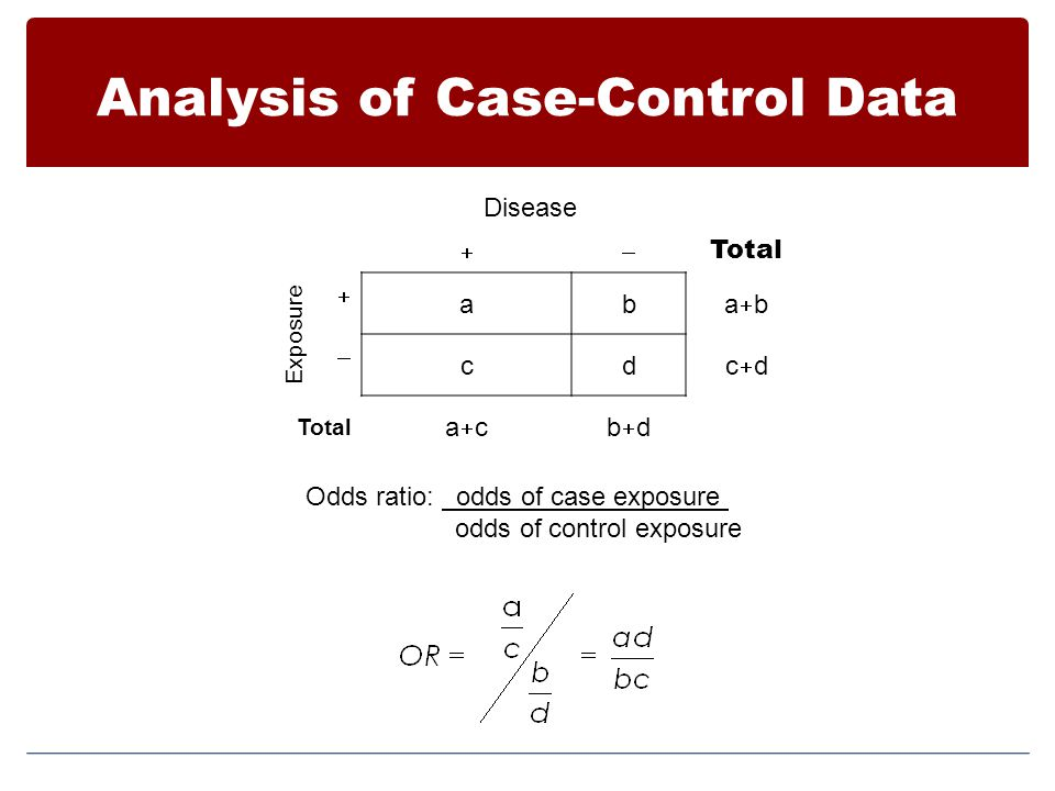 Analysis of Case-Control Data
