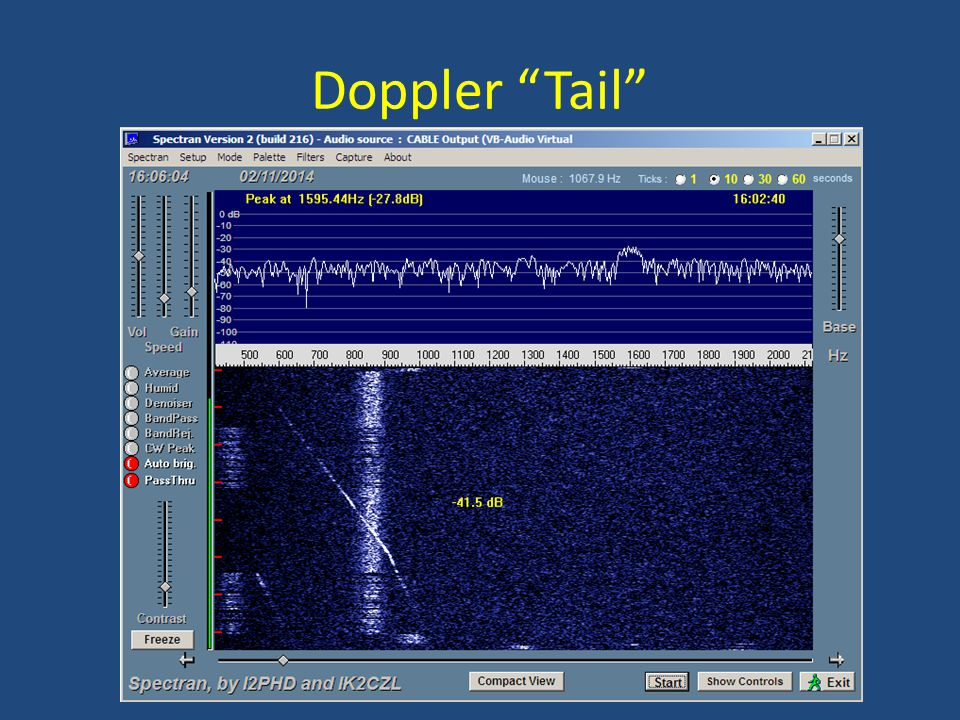 Doppler Tail