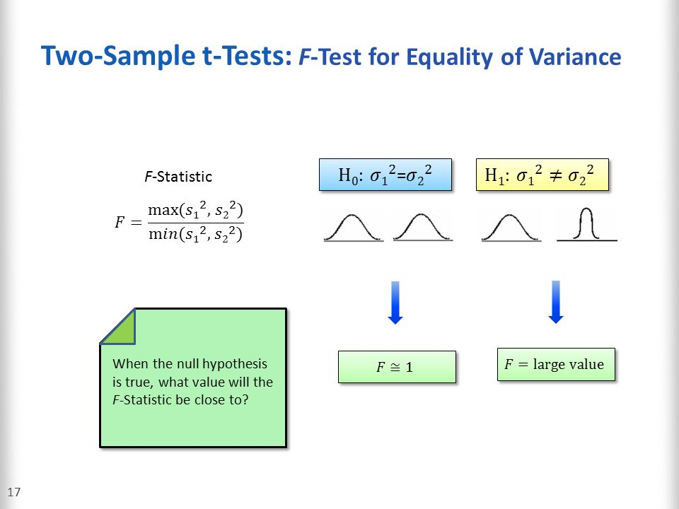 Two-Sample t-Tests: F-Test for Equality of Variance