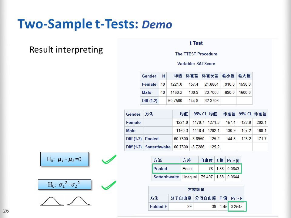 Two-Sample t-Tests: Demo