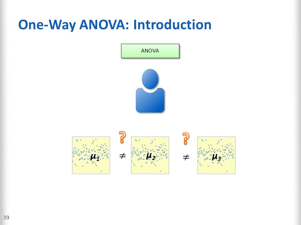 One-Way ANOVA: Introduction