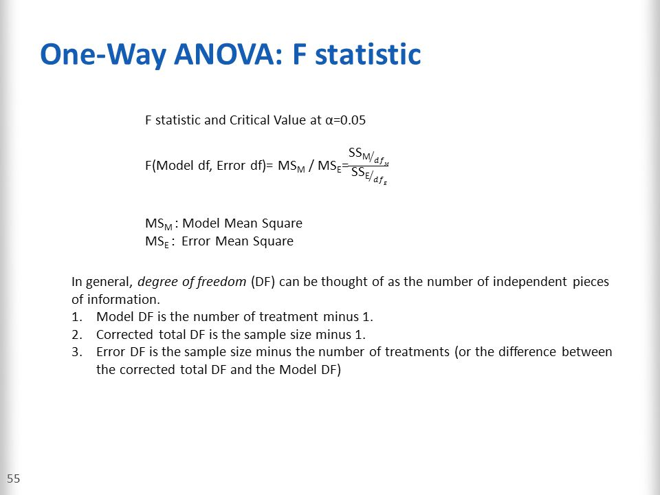 One-Way ANOVA: F statistic