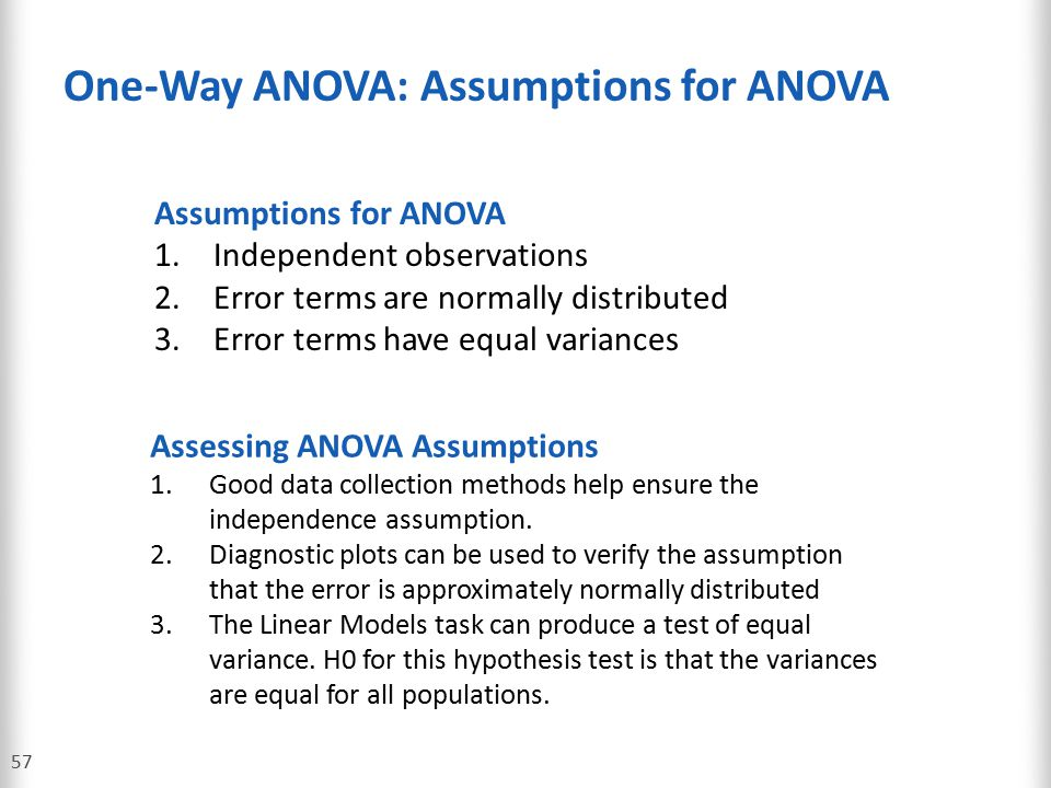 One-Way ANOVA: Assumptions for ANOVA