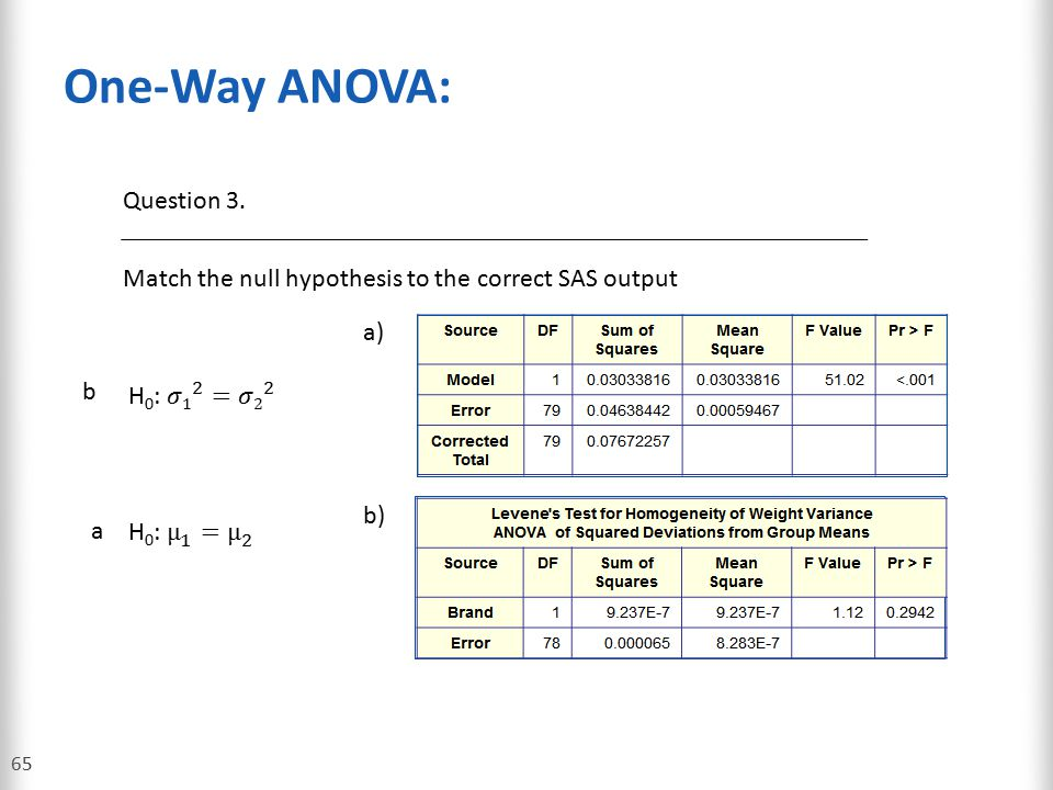 One-Way ANOVA: Question 3.
