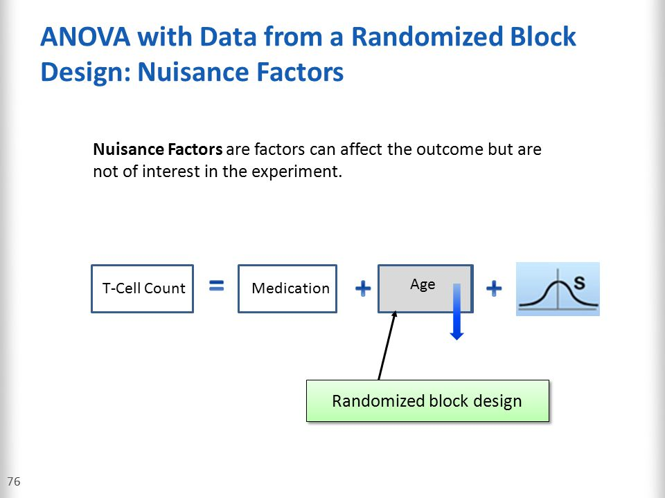 ANOVA with Data from a Randomized Block Design: Nuisance Factors