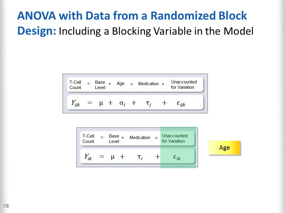 ANOVA with Data from a Randomized Block Design: Including a Blocking Variable in the Model