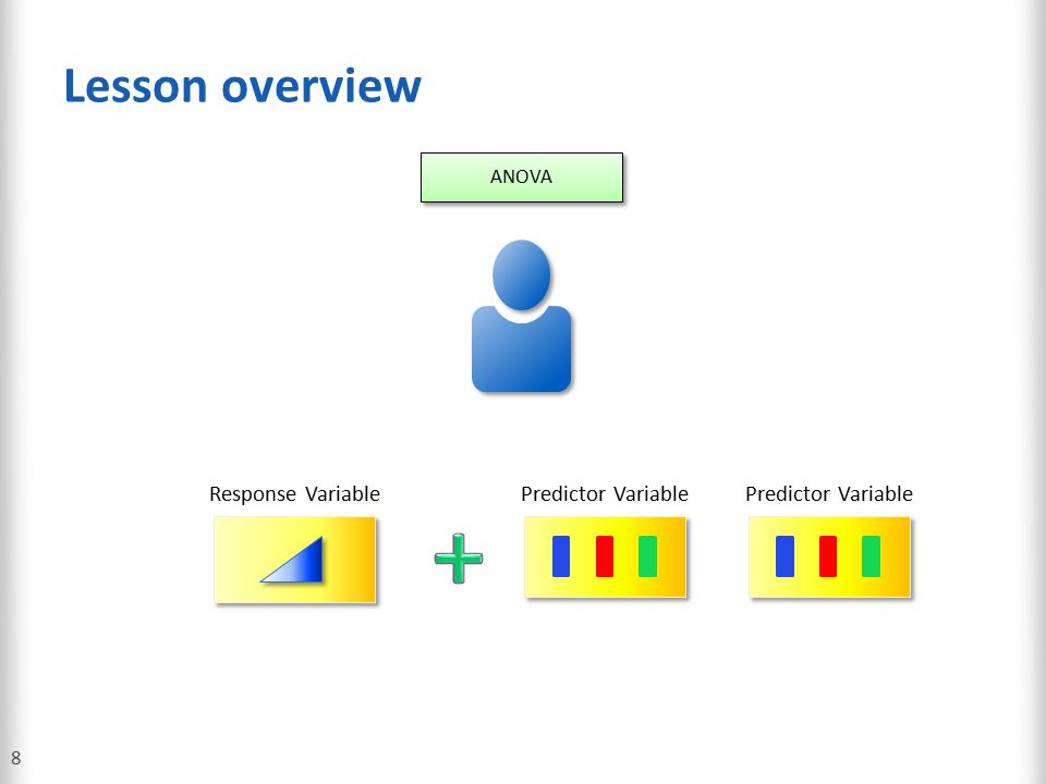 + Lesson overview Response Variable Predictor Variable