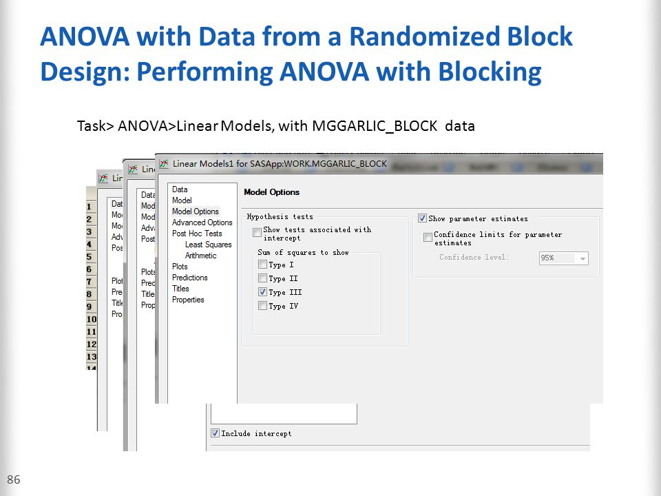 ANOVA with Data from a Randomized Block Design: Performing ANOVA with Blocking