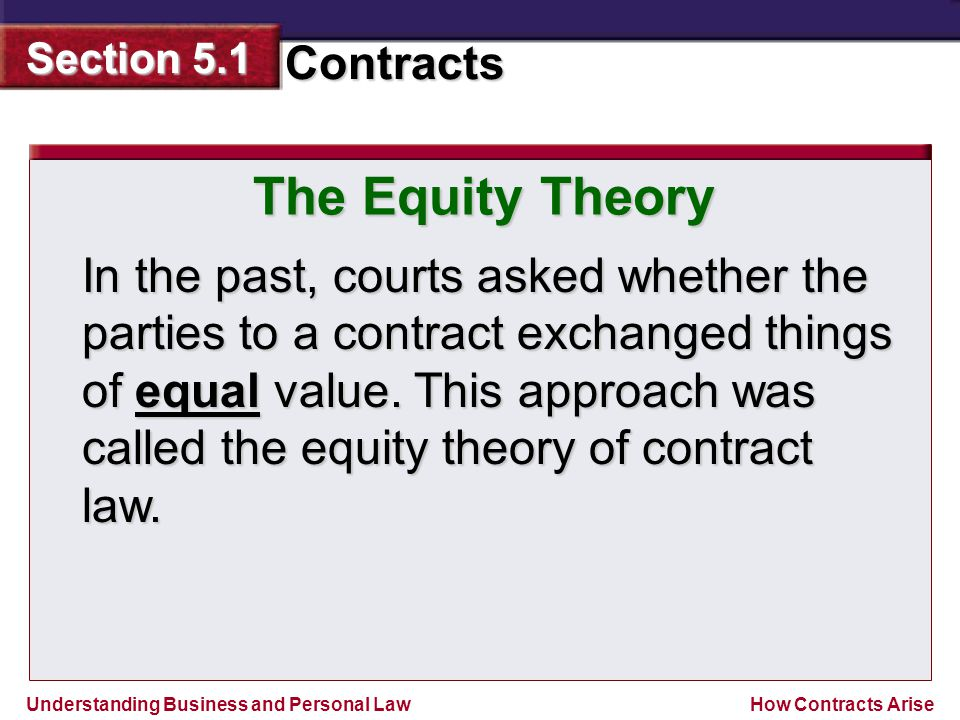 The Equity Theory