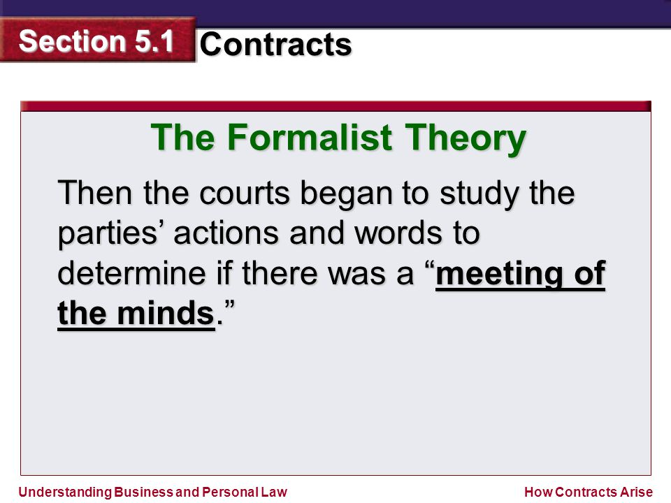 The Formalist Theory Then the courts began to study the parties' actions and words to determine if there was a meeting of the minds.