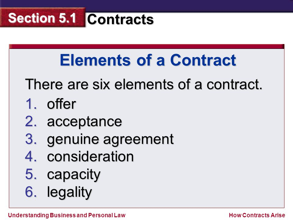 Elements of a Contract There are six elements of a contract. offer