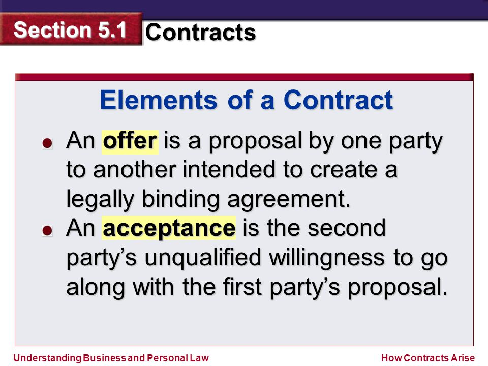 Elements of a Contract An offer is a proposal by one party to another intended to create a legally binding agreement.