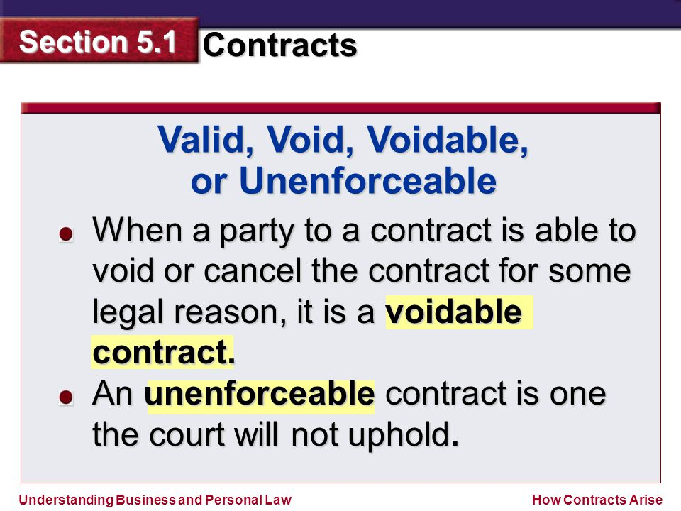 Valid, Void, Voidable, or Unenforceable