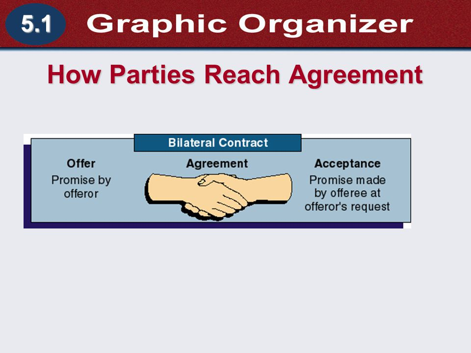 How Parties Reach Agreement