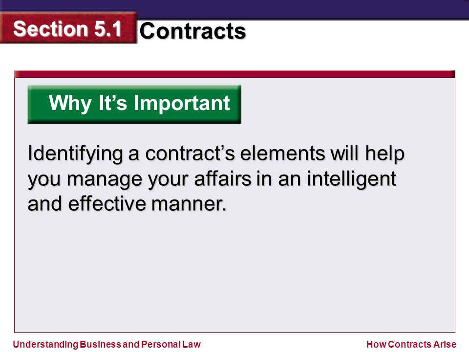Why It's Important Identifying a contract's elements will help you manage your affairs in an intelligent and effective manner.