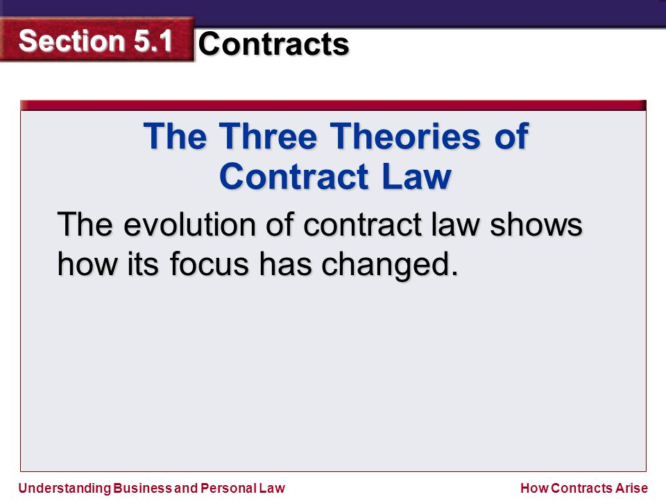 The Three Theories of Contract Law