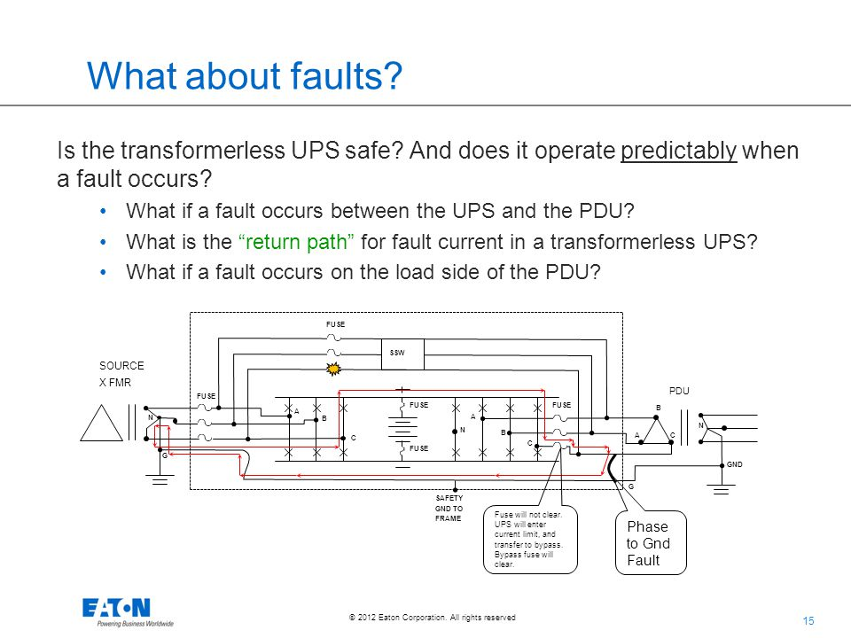 What about faults Is the transformerless UPS safe And does it operate predictably when a fault occurs