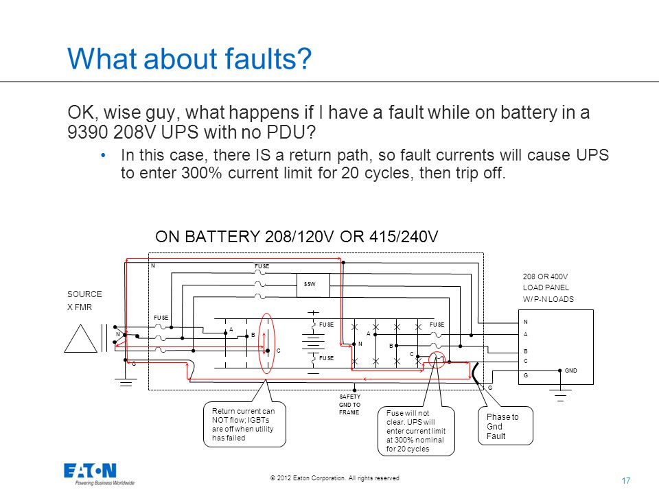 What about faults OK, wise guy, what happens if I have a fault while on battery in a 9390 208V UPS with no PDU