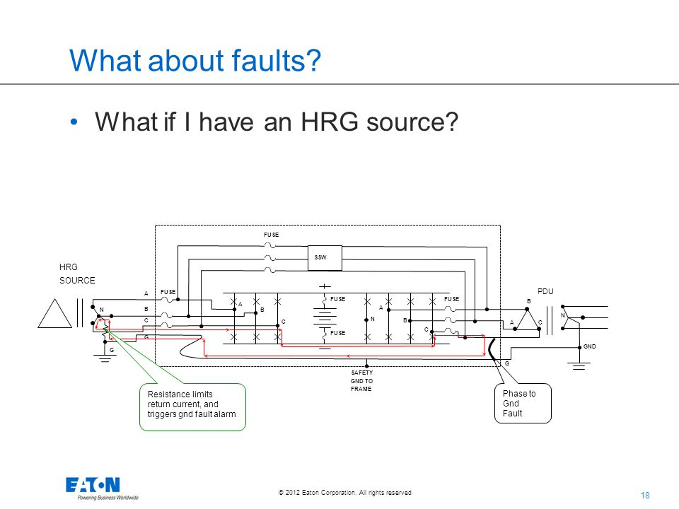 What about faults What if I have an HRG source HRG SOURCE