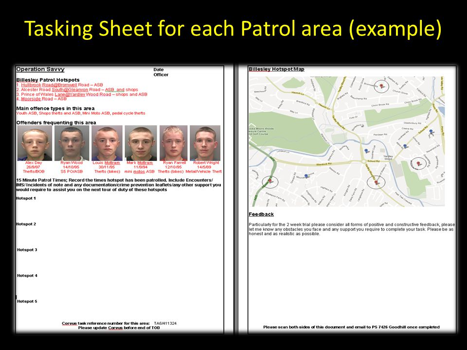 Tasking Sheet for each Patrol area (example)
