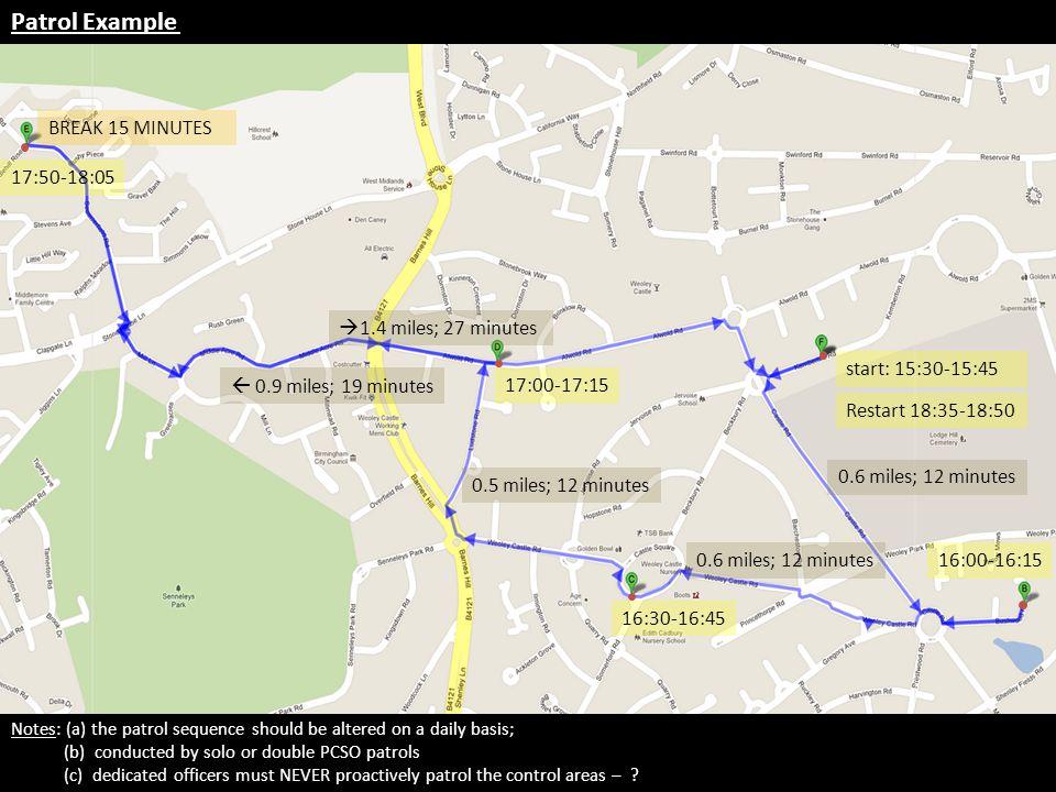 Patrol Example BREAK 15 MINUTES 17:50-18:05 1.4 miles; 27 minutes