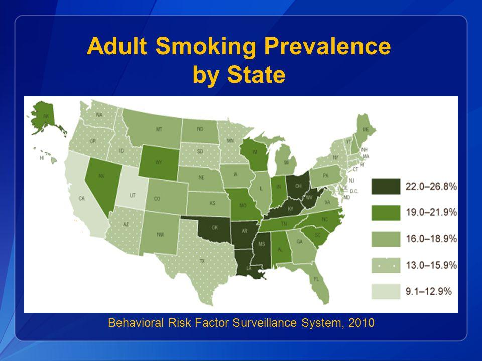 Adult Smoking Prevalence
