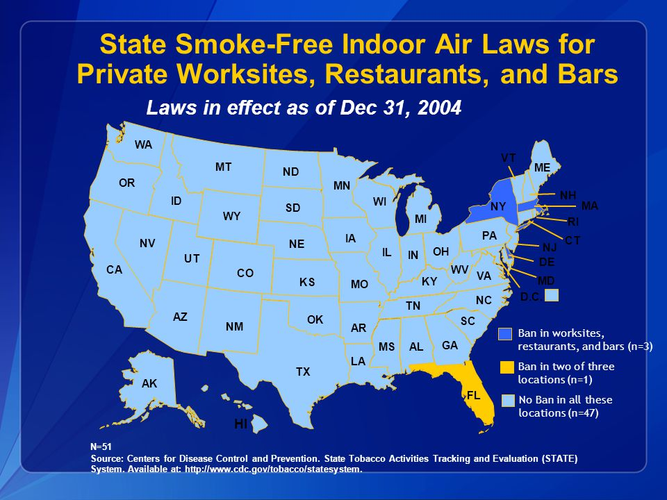 State Smoke-Free Indoor Air Laws for Private Worksites, Restaurants, and Bars