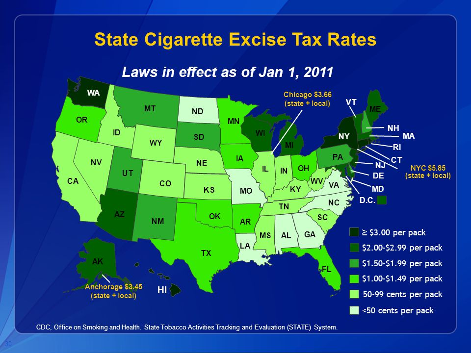State Cigarette Excise Tax Rates