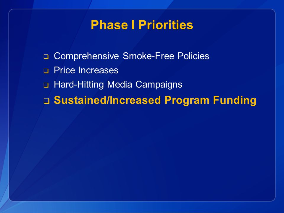 Phase I Priorities Sustained/Increased Program Funding