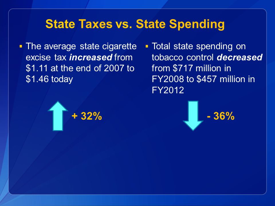 State Taxes vs. State Spending