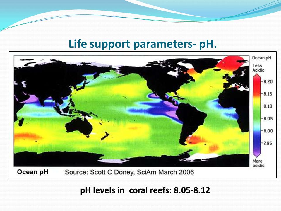 Life support parameters- pH.