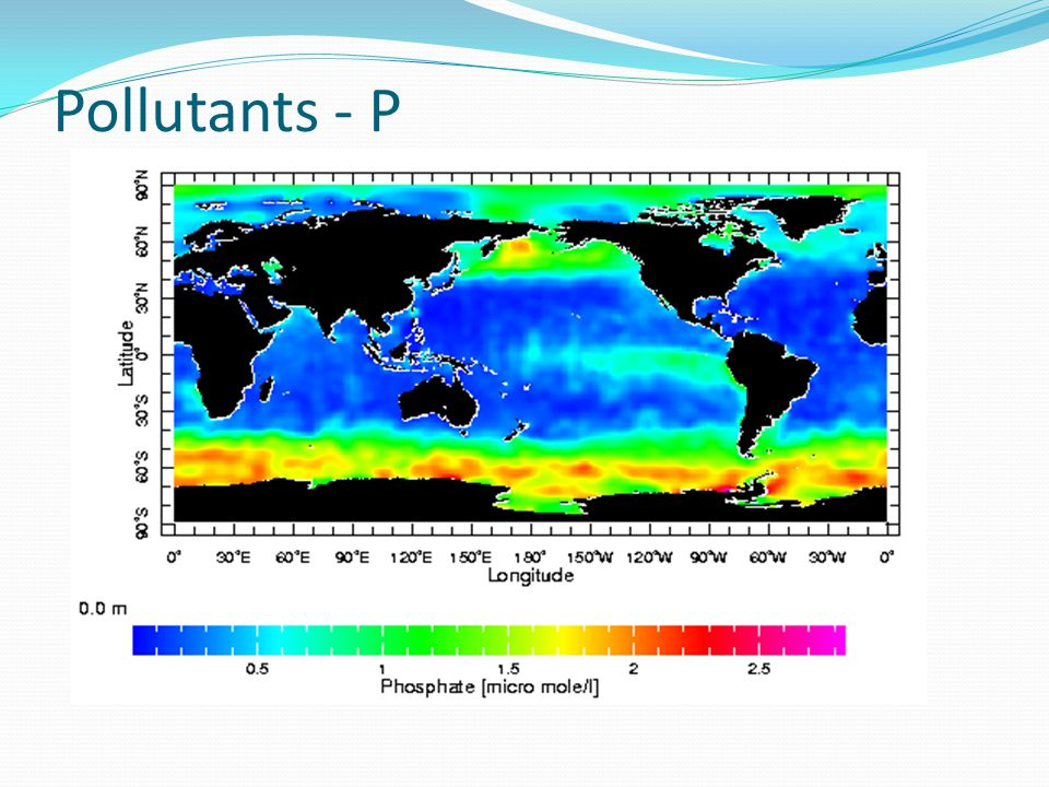 Pollutants - P
