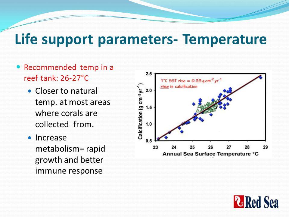 Life support parameters- Temperature