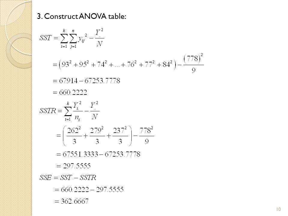 3. Construct ANOVA table: