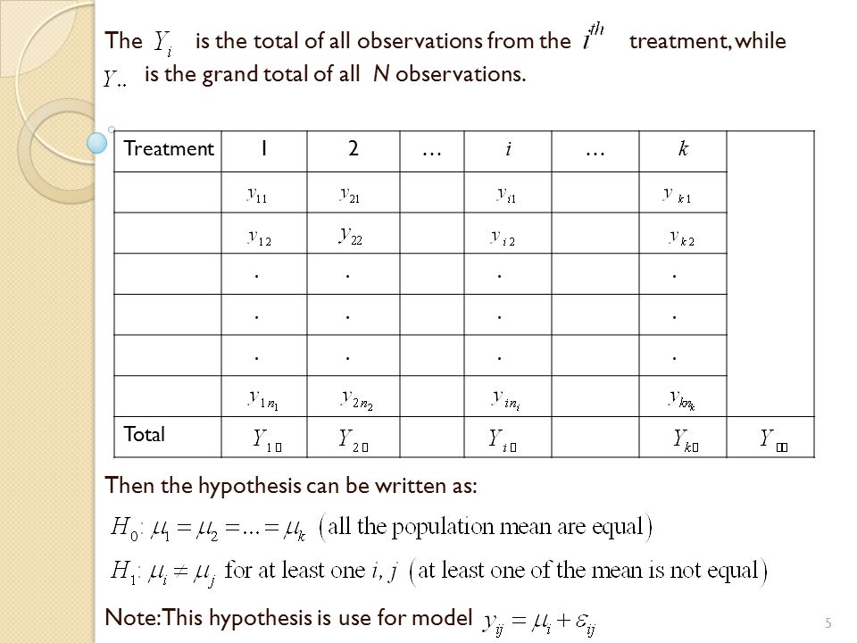 The is the total of all observations from the treatment, while