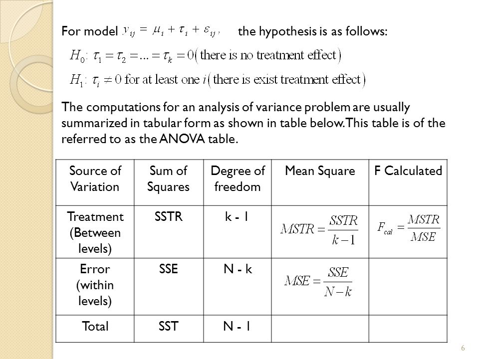 For model the hypothesis is as follows: The computations for an analysis of variance problem are usually summarized in tabular form as shown in table below. This table is of the referred to as the ANOVA table.