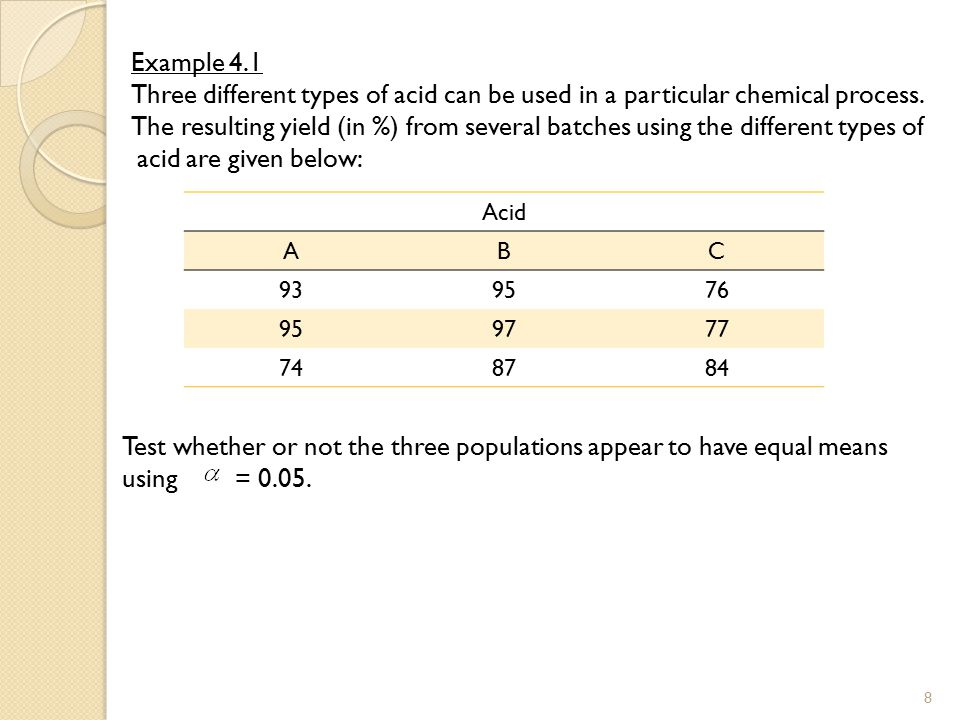 Example 4.1 Three different types of acid can be used in a particular chemical process. The resulting yield (in %) from several batches using the different types of acid are given below: Test whether or not the three populations appear to have equal means using = 0.05.