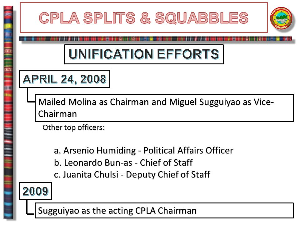 CPLA SPLITS & SQUABBLES