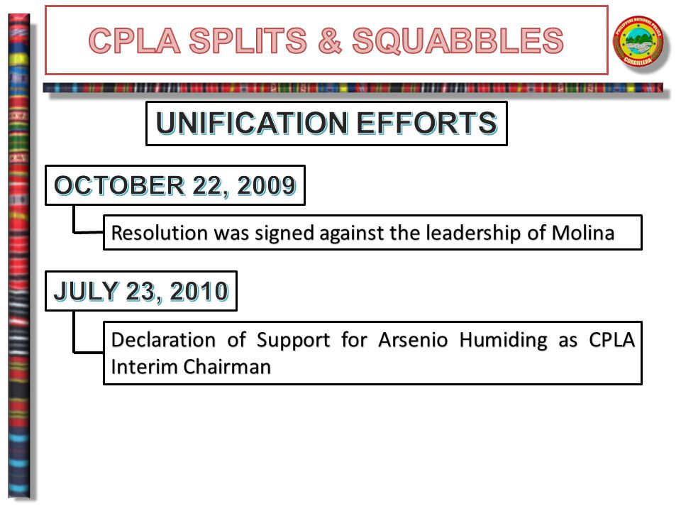 CPLA SPLITS & SQUABBLES