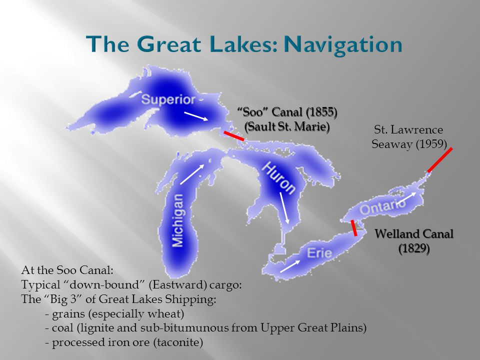 The Great Lakes: Navigation