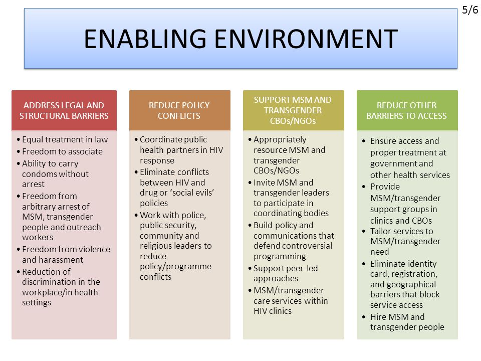 ENABLING ENVIRONMENT 5/6 ADDRESS LEGAL AND STRUCTURAL BARRIERS