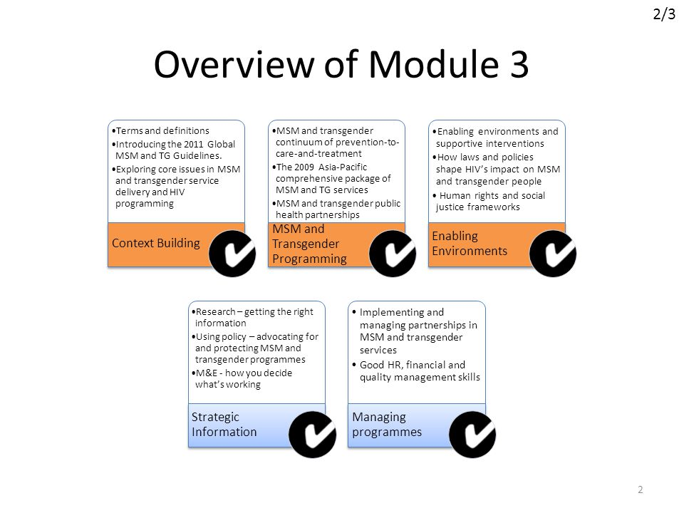 Overview of Module 3 2/3 Context Building
