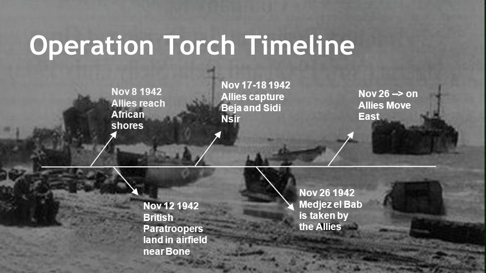 Operation Torch Timeline
