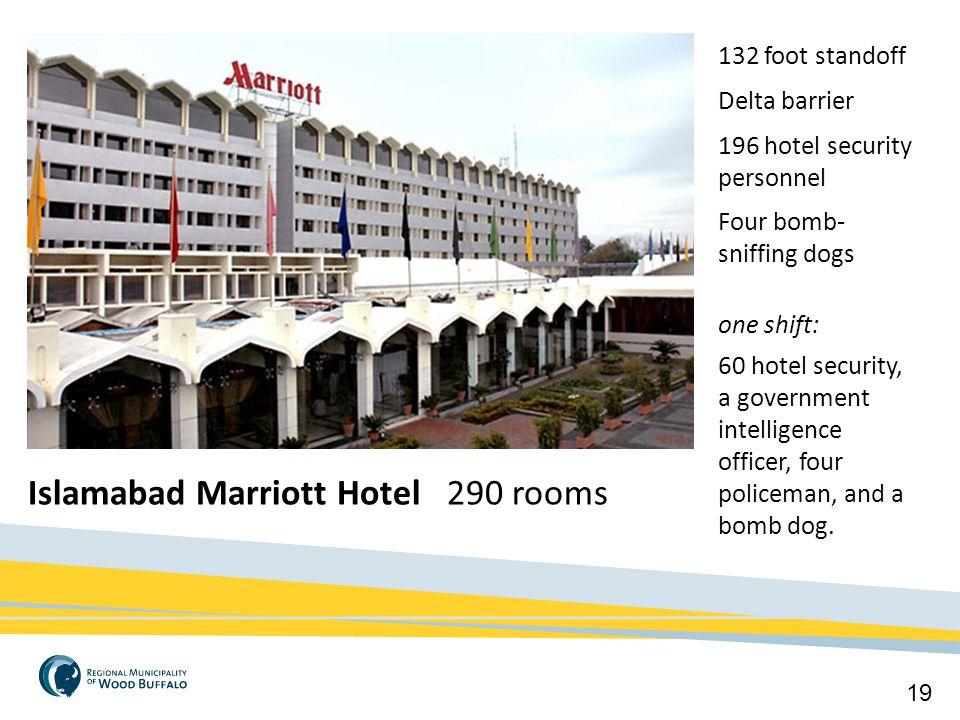Islamabad Marriott Hotel 290 rooms