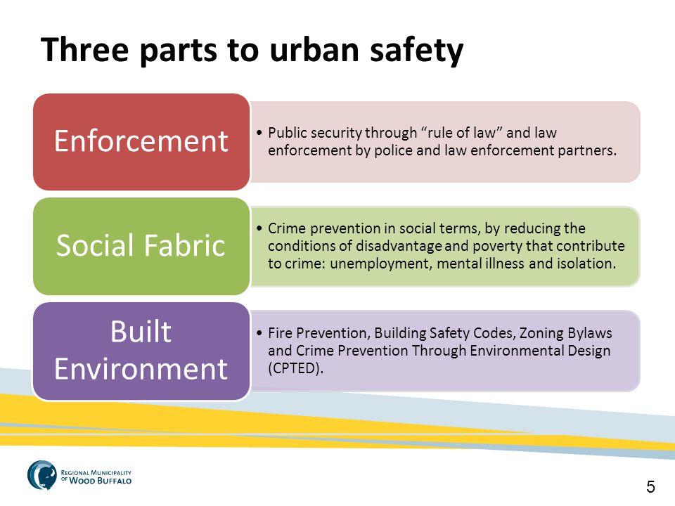 Three parts to urban safety
