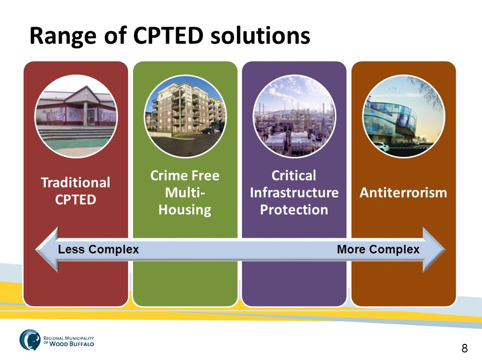 Crime Free Multi-Housing Critical Infrastructure Protection