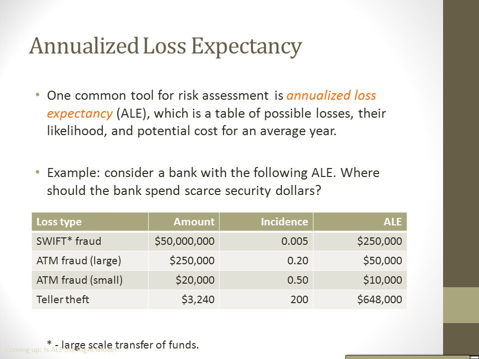 Annualized Loss Expectancy
